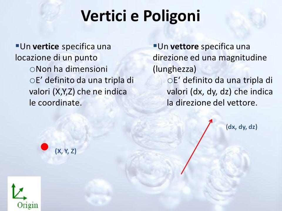 Vertici e Poligoni Un vertice specifica una locazione di un punto o Non ha dimensioni o E definito da una tripla di valori (X,Y,Z) che ne indica le co