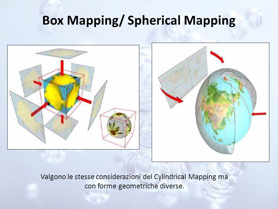 Box Mapping/ Spherical Mapping Valgono le stesse considerazioni del Cylindrical Mapping ma con forme geometriche diverse.