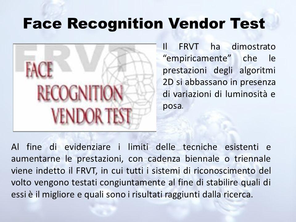 Face Recognition Vendor Test Al fine di evidenziare i limiti delle tecniche esistenti e aumentarne le prestazioni, con cadenza biennale o triennale vi