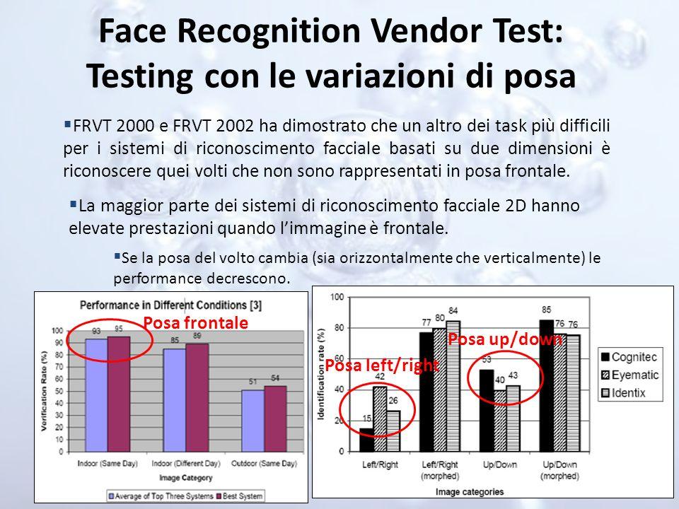 Face Recognition Vendor Test: Testing con le variazioni di posa FRVT 2000 e FRVT 2002 ha dimostrato che un altro dei task più difficili per i sistemi