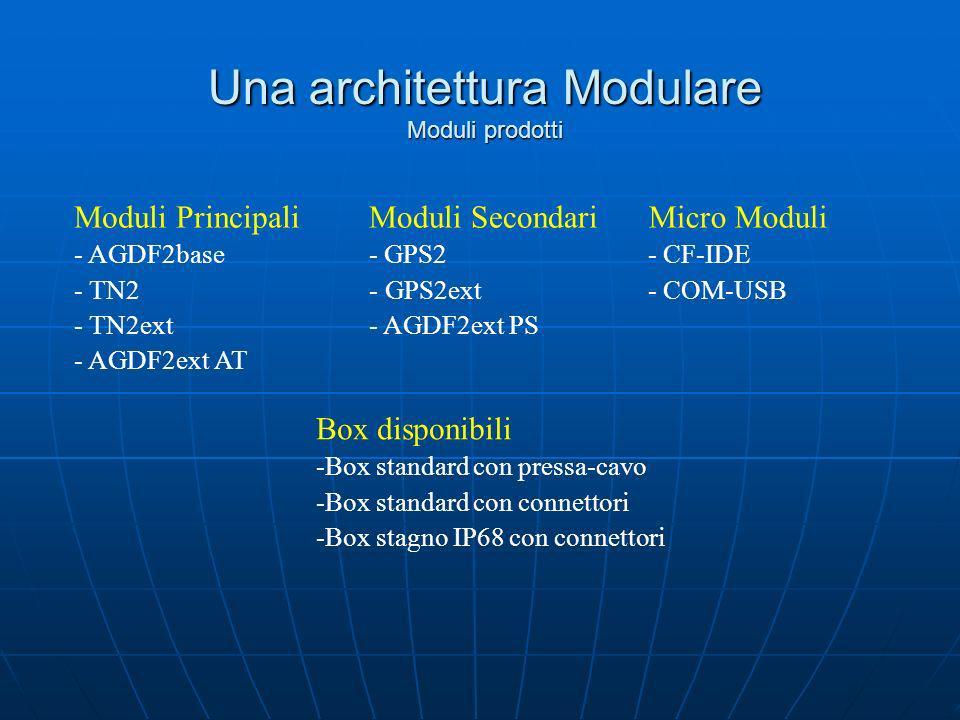 Una architettura Modulare Moduli prodotti Moduli Principali - AGDF2base - TN2 - TN2ext - AGDF2ext AT Moduli Secondari - GPS2 - GPS2ext - AGDF2ext PS M