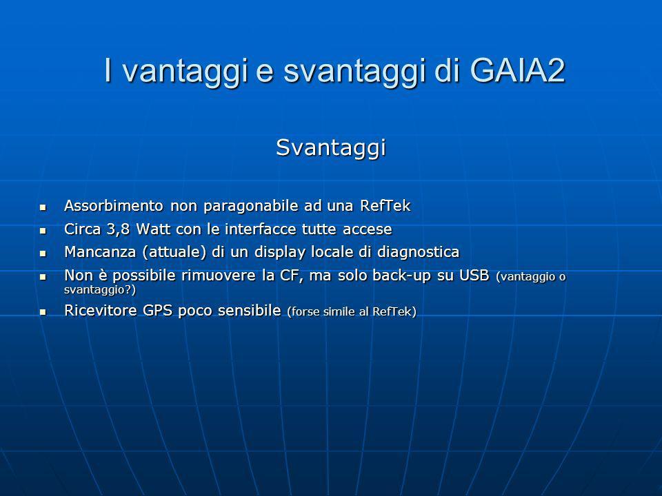 Evoluzioni previste per GAIA2 Disporre di nuove antenne amplificate per aumentare la sensibilità Disporre di nuove antenne amplificate per aumentare la sensibilità In progetto un nuovo RX GPS ad altissima sensibilità (fine 2013) In progetto un nuovo RX GPS ad altissima sensibilità (fine 2013) Connettività WiFi e/o Bluetooh interna Connettività WiFi e/o Bluetooh interna Progetto nuova GAIA in fase di sviluppo Progetto nuova GAIA in fase di sviluppo Box Stagno IP68 GAIA2