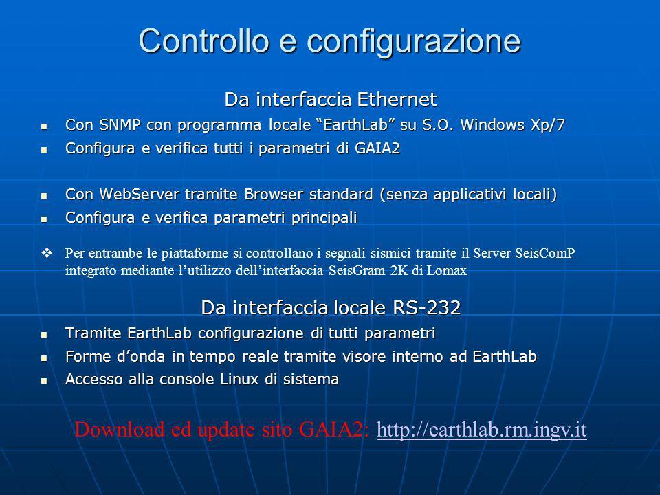 Controllo e configurazione Da interfaccia Ethernet Con SNMP con programma locale EarthLab su S.O. Windows Xp/7 Con SNMP con programma locale EarthLab