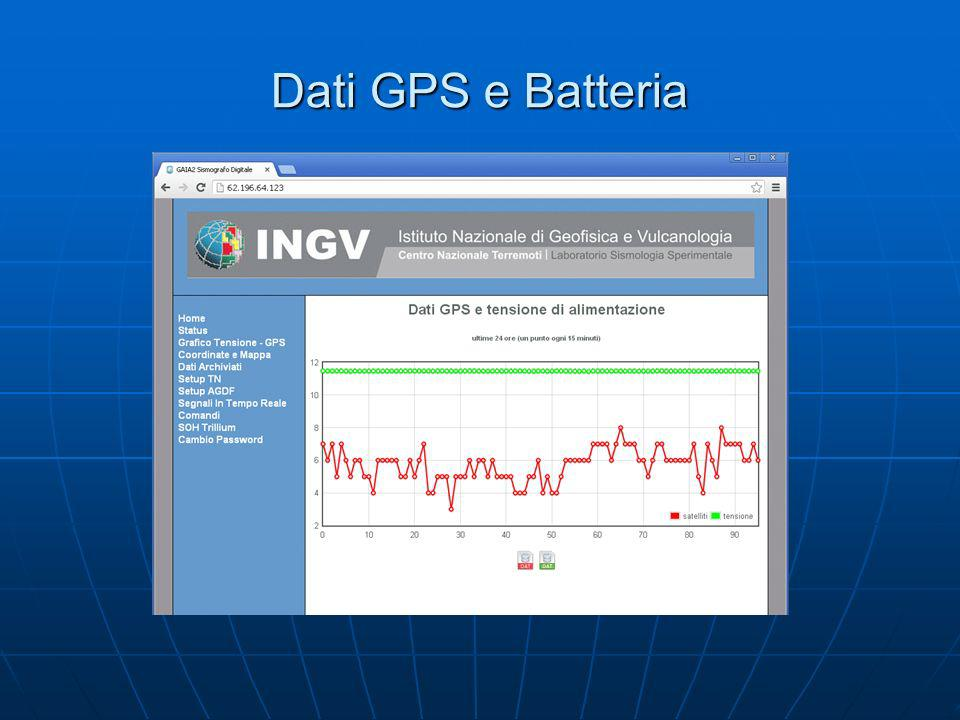 Dati GPS e Batteria