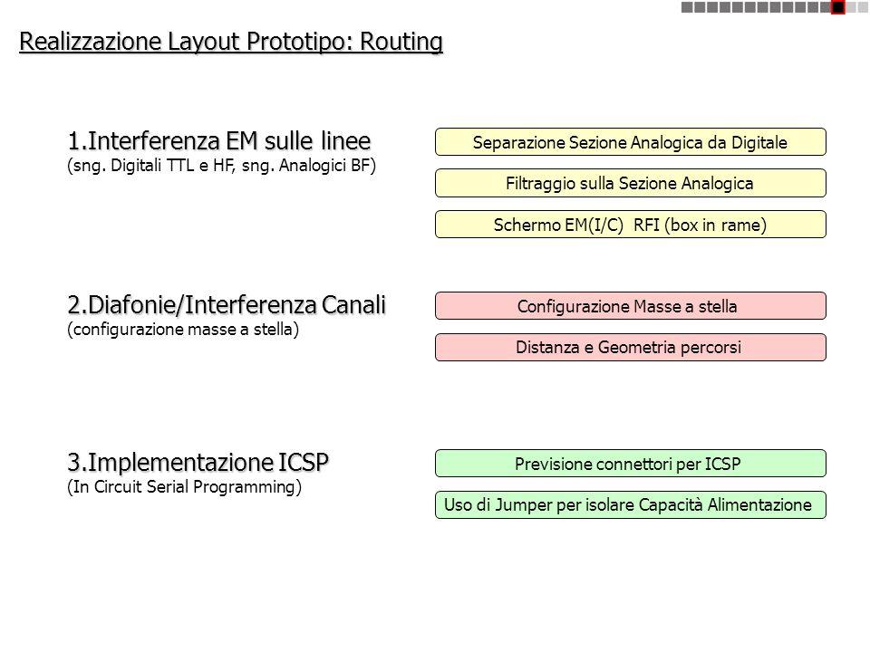 Realizzazione Layout Prototipo: Routing 1.Interferenza EM sulle linee (sng. Digitali TTL e HF, sng. Analogici BF) 2.Diafonie/Interferenza Canali (conf