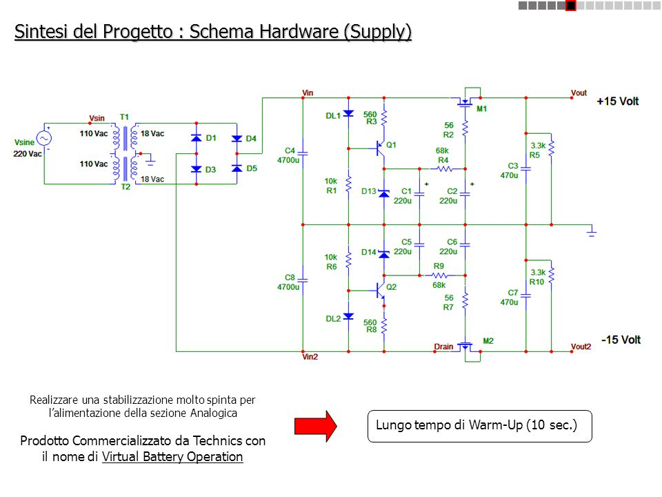 Sintesi del Progetto : Schema Hardware (Supply) Realizzare una stabilizzazione molto spinta per lalimentazione della sezione Analogica Prodotto Commer