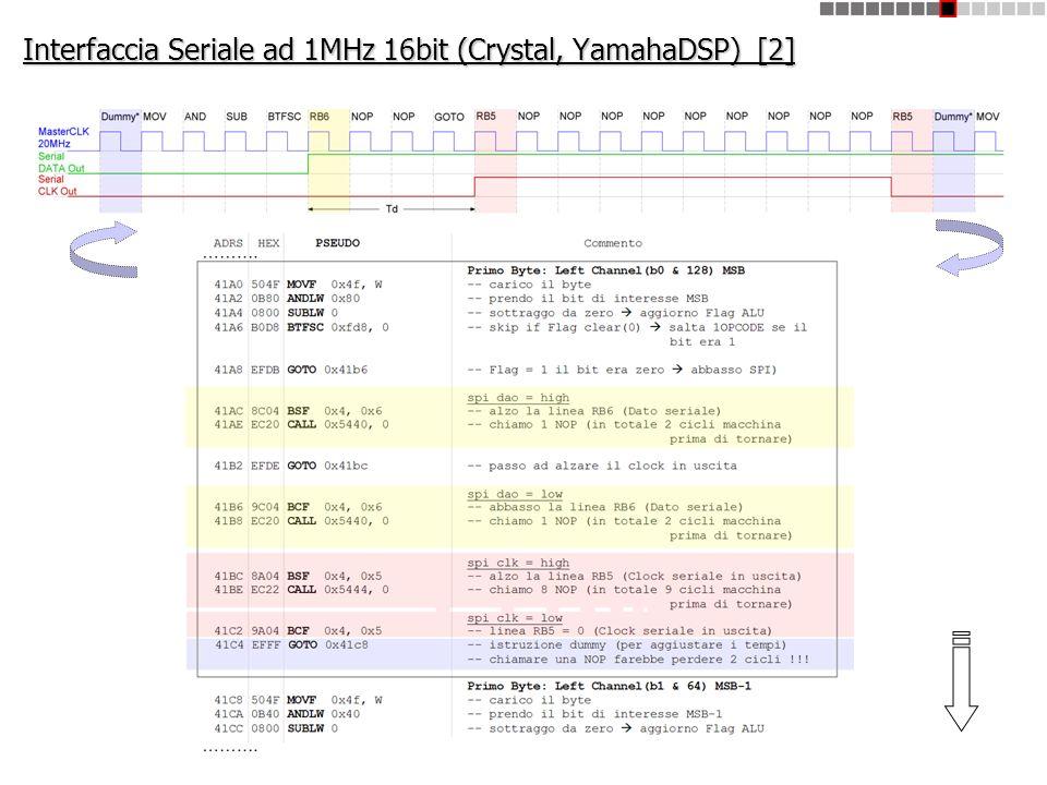 Interfaccia Seriale ad 1MHz 16bit (Crystal, YamahaDSP) [2]