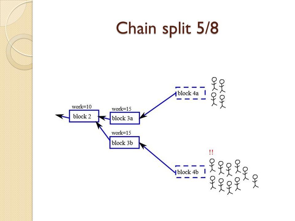 Chain split 5/8