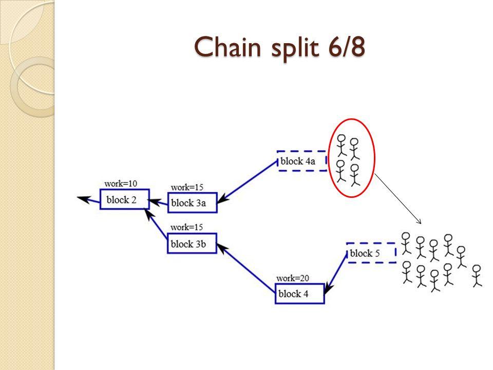 Chain split 6/8