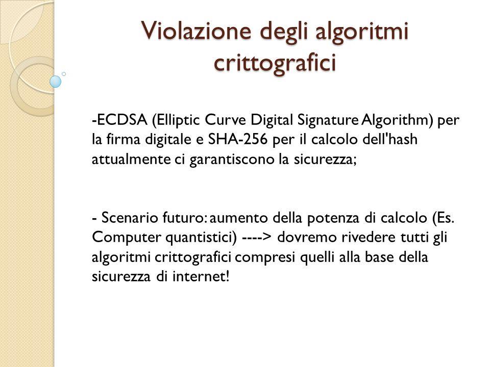 Violazione degli algoritmi crittografici -ECDSA (Elliptic Curve Digital Signature Algorithm) per la firma digitale e SHA-256 per il calcolo dell'hash