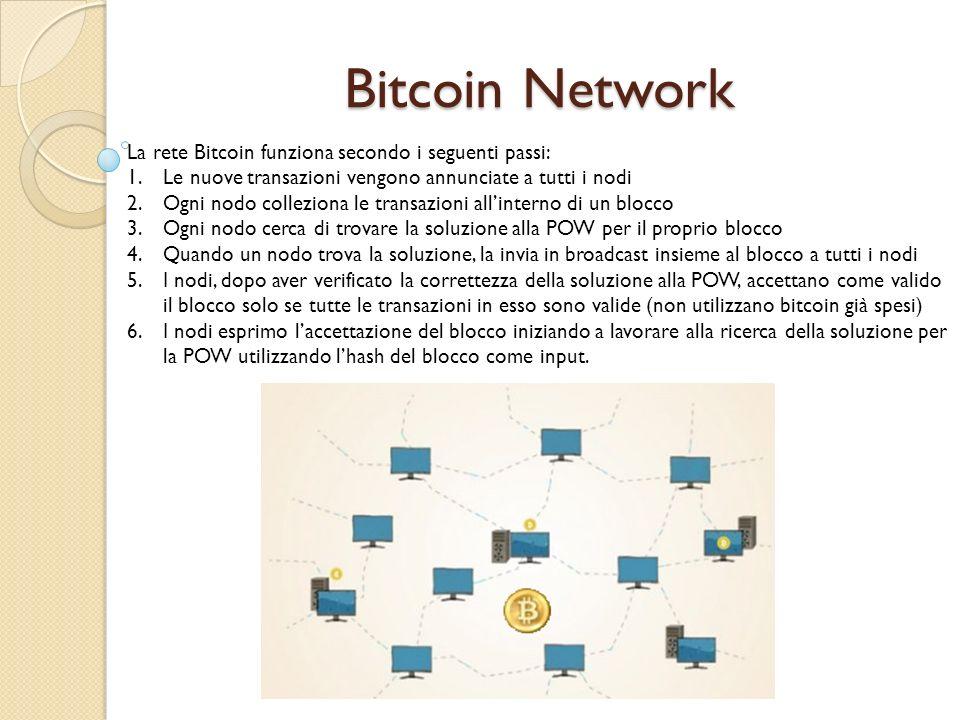Bitcoin Network La rete Bitcoin funziona secondo i seguenti passi: 1.Le nuove transazioni vengono annunciate a tutti i nodi 2.Ogni nodo colleziona le
