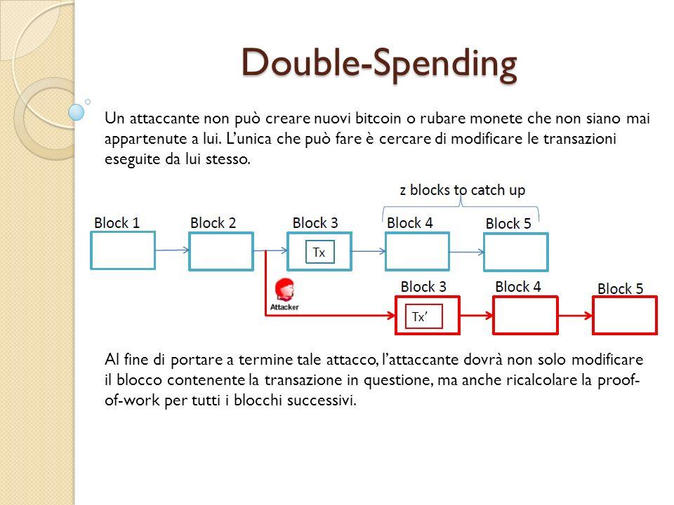 Double-Spending Un attaccante non può creare nuovi bitcoin o rubare monete che non siano mai appartenute a lui. Lunica che può fare è cercare di modif
