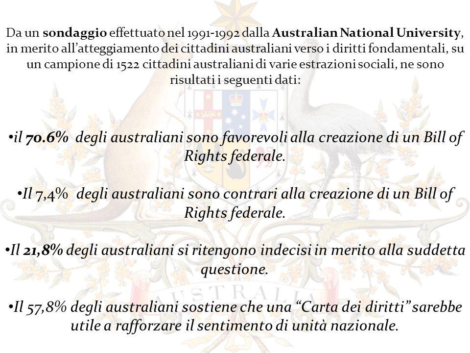 il 70.6% degli australiani sono favorevoli alla creazione di un Bill of Rights federale. Il 7,4% degli australiani sono contrari alla creazione di un