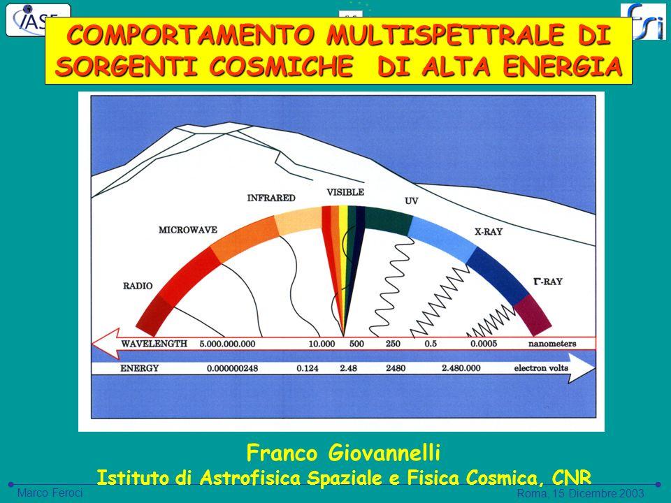 Istituto di Astrofisica Spaziale e Fisica CosmicaIstituto di Fisica dello Spazio Interplanetario Roma, 15 Dicembre 2003 Marco Feroci COMPORTAMENTO MUL