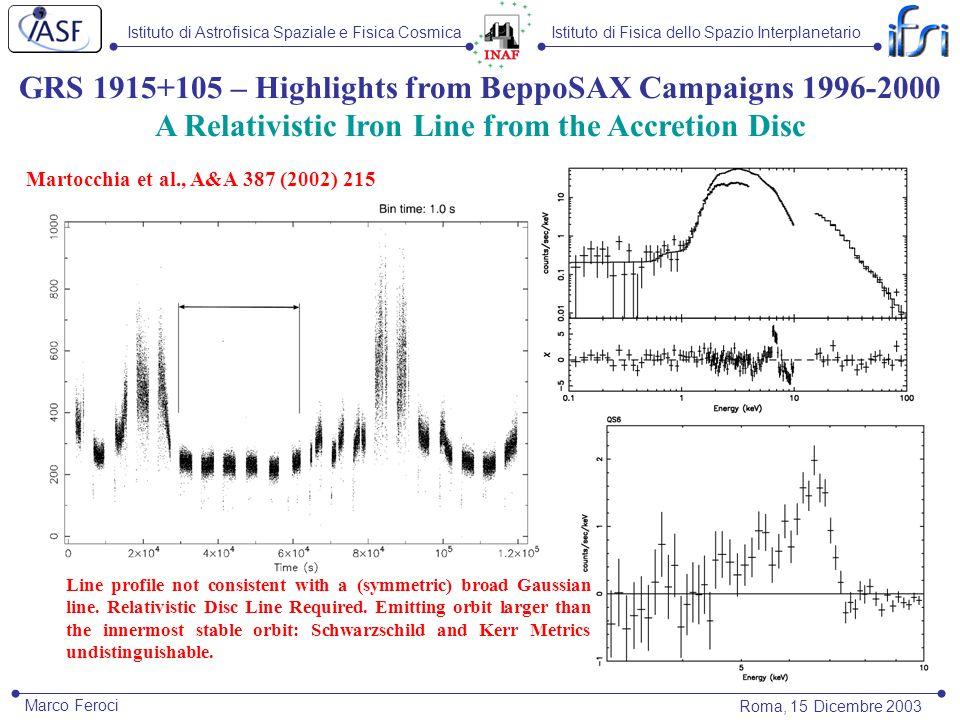 Istituto di Astrofisica Spaziale e Fisica CosmicaIstituto di Fisica dello Spazio Interplanetario Roma, 15 Dicembre 2003 Marco Feroci GRS 1915+105 – First View with INTEGRAL Hannikanen et al., A&A 411 (2003) L415 JEM-X2 (3-20 keV) IBIS/ISGRI (20-450 keV) JEM-X2 (3-20 keV)