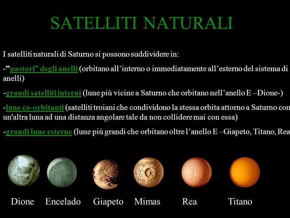 SATELLITI NATURALI DioneEnceladoGiapetoMimasReaTitano I satelliti naturali di Saturno si possono suddividere in: -pastori degli anelli (orbitano allin