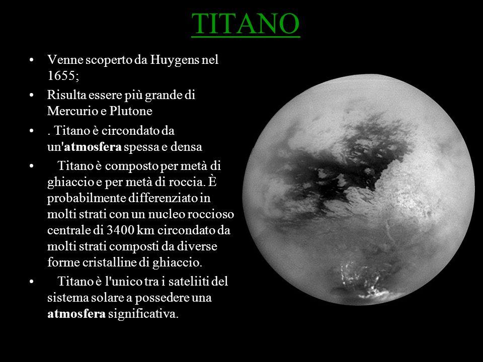 TITANO Venne scoperto da Huygens nel 1655; Risulta essere più grande di Mercurio e Plutone. Titano è circondato da un'atmosfera spessa e densa Titano