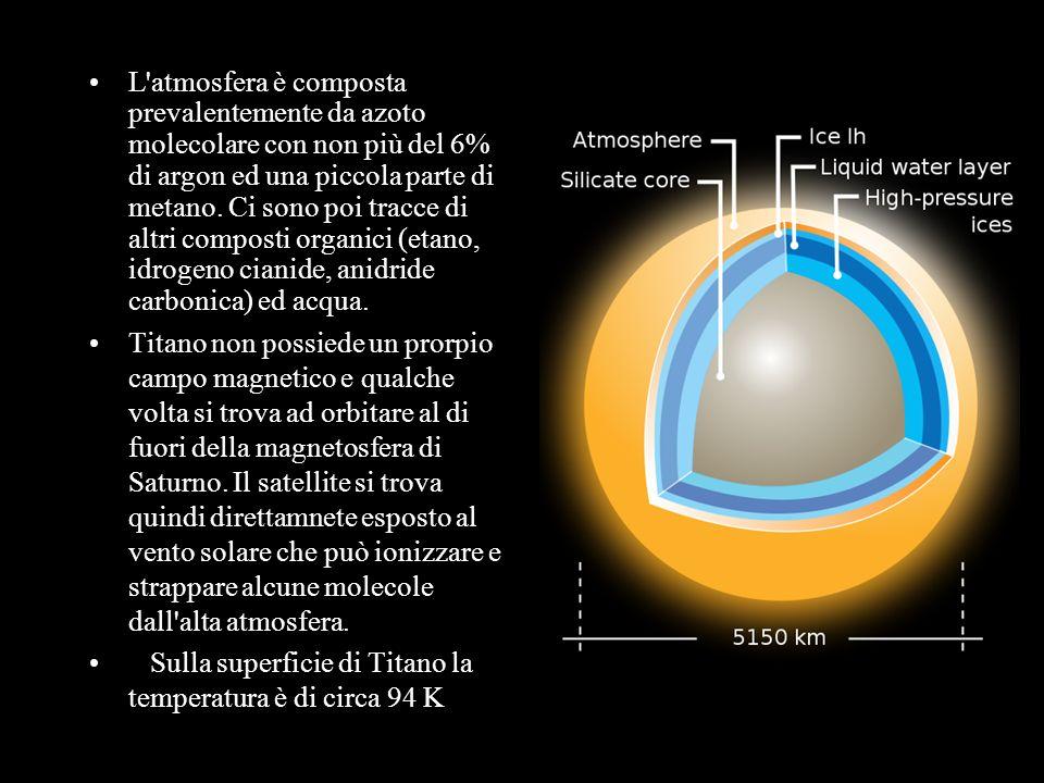 L'atmosfera è composta prevalentemente da azoto molecolare con non più del 6% di argon ed una piccola parte di metano. Ci sono poi tracce di altri com