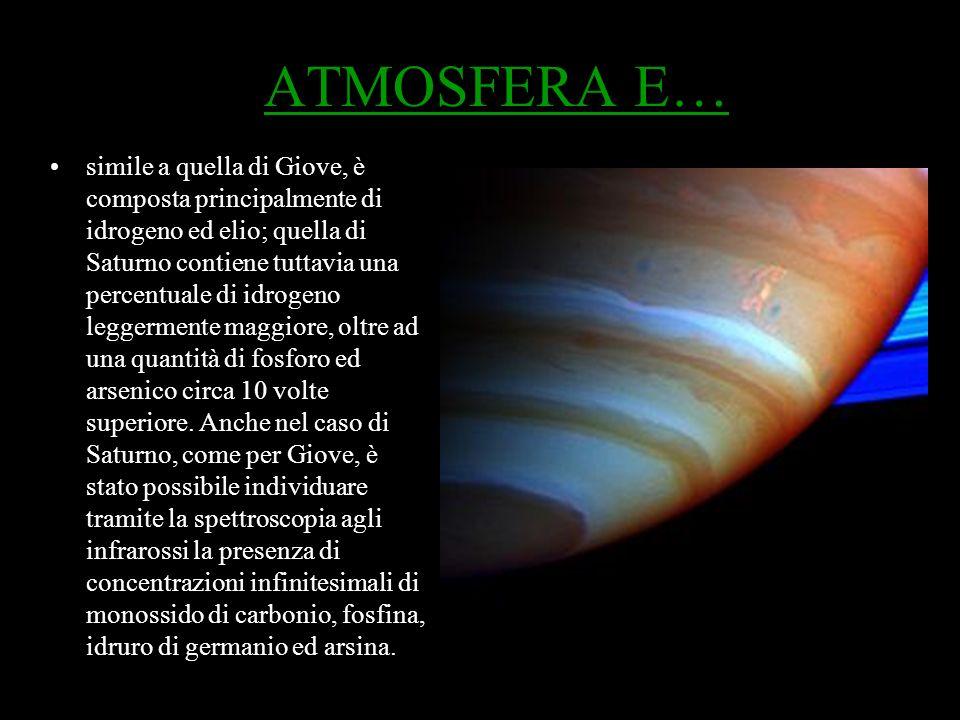 ATMOSFERA E… simile a quella di Giove, è composta principalmente di idrogeno ed elio; quella di Saturno contiene tuttavia una percentuale di idrogeno