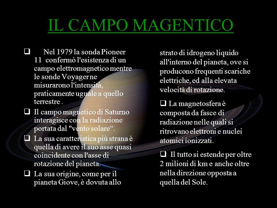 IL CAMPO MAGENTICO Nel 1979 la sonda Pioneer 11 confermò l'esistenza di un campo elettromagnetico mentre le sonde Voyager ne misurarono l'intensità, p