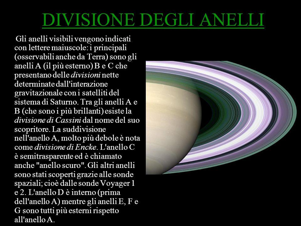 DIVISIONE DEGLI ANELLI Gli anelli visibili vengono indicati con lettere maiuscole: i principali (osservabili anche da Terra) sono gli anelli A (il più