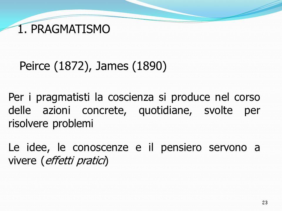 23 Peirce (1872), James (1890) Per i pragmatisti la coscienza si produce nel corso delle azioni concrete, quotidiane, svolte per risolvere problemi 1.