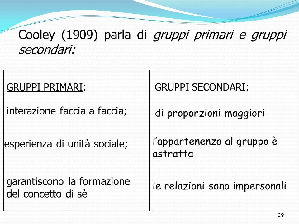 29 Cooley (1909) parla di gruppi primari e gruppi secondari: GRUPPI PRIMARI:GRUPPI SECONDARI: garantiscono la formazione del concetto di sè esperienza di unità sociale; interazione faccia a faccia; le relazioni sono impersonali lappartenenza al gruppo è astratta di proporzioni maggiori