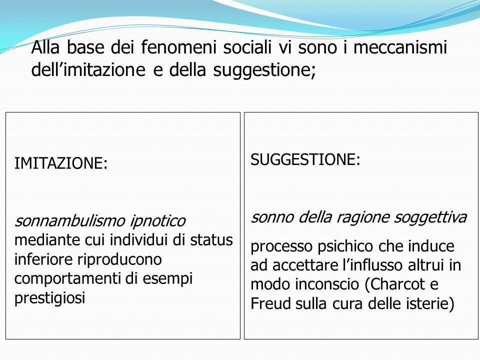 Alla base dei fenomeni sociali vi sono i meccanismi dellimitazione e della suggestione; IMITAZIONE: sonnambulismo ipnotico mediante cui individui di s