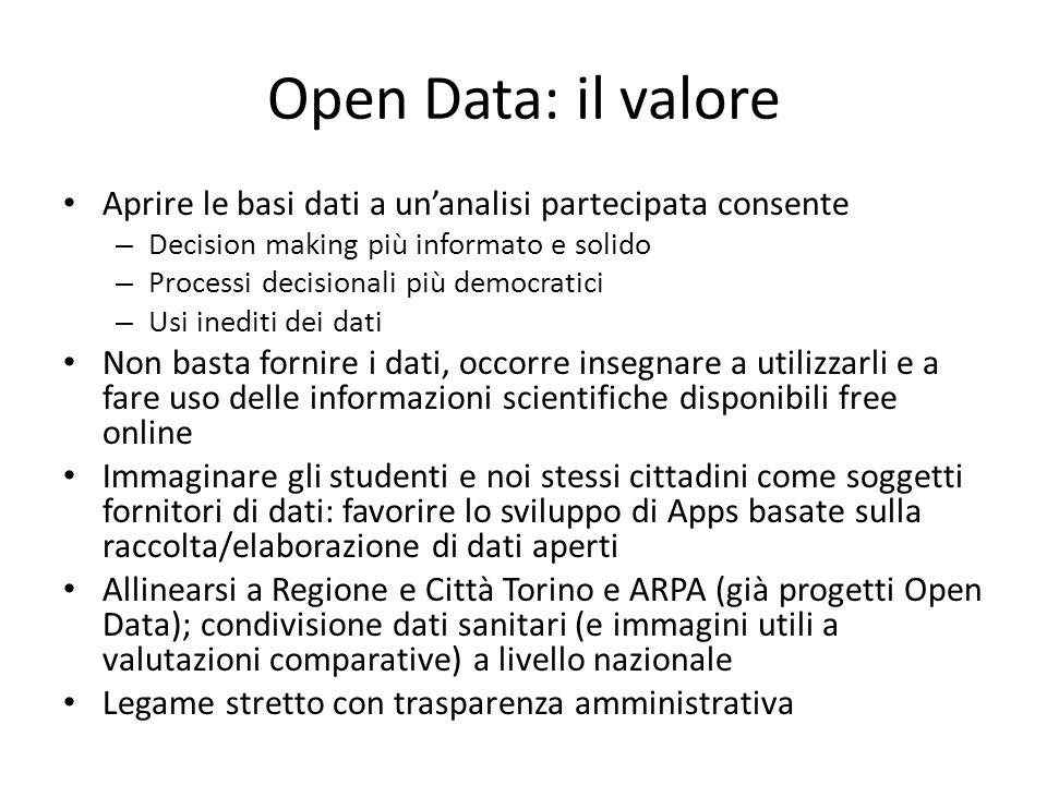 Open Data: incentivi Quali incentivi.