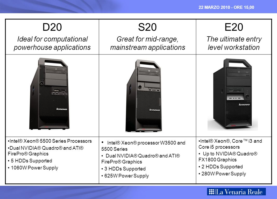 22 MARZO 2010 - ORE 15,00 D20 Ideal for computational powerhouse applications S20 Great for mid-range, mainstream applications E20 The ultimate entry