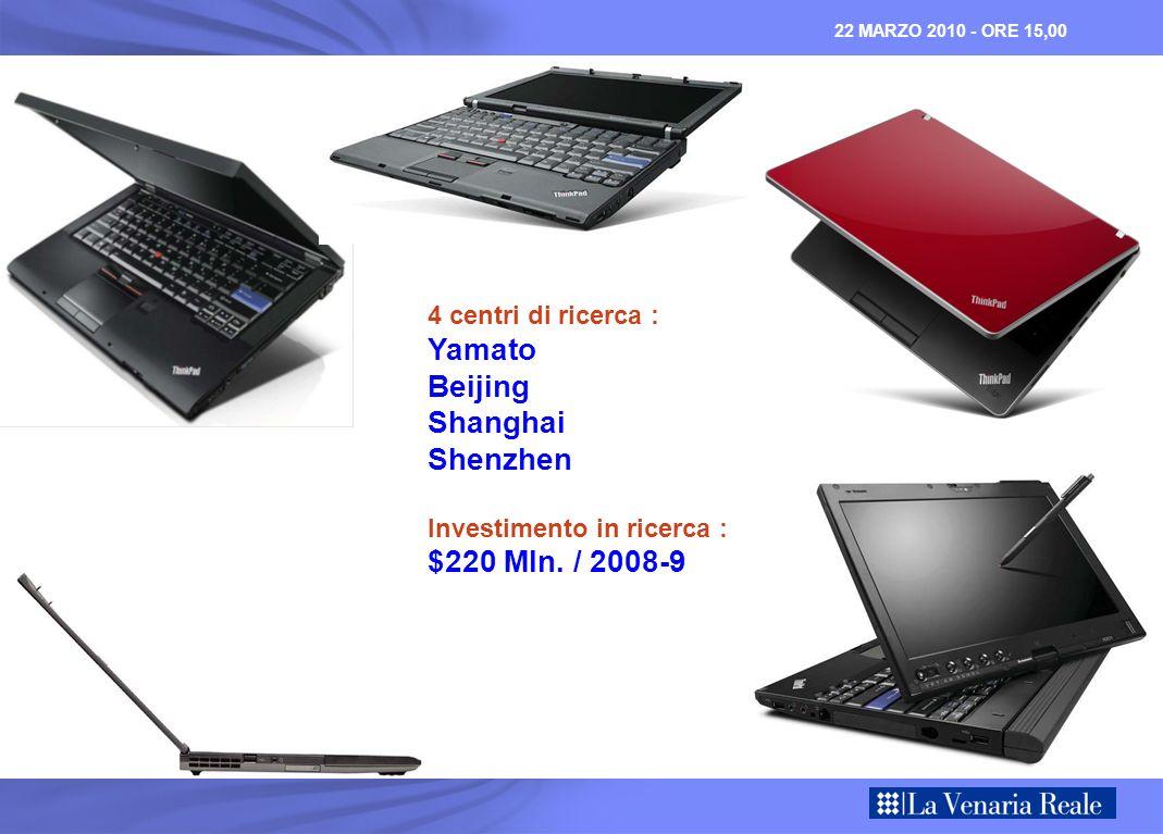 22 MARZO 2010 - ORE 15,00 4 centri di ricerca : Yamato Beijing Shanghai Shenzhen Investimento in ricerca : $220 Mln. / 2008-9