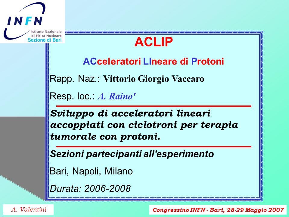Congressino INFN - Bari, 28-29 Maggio 2007 ACLIP ACceleratori LIneare di Protoni Rapp.