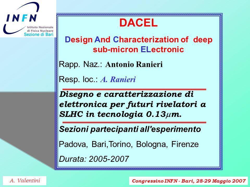 Congressino INFN - Bari, 28-29 Maggio 2007 DACEL Design And Characterization of deep sub-micron ELectronic Rapp. Naz.: Antonio Ranieri Resp. loc.: A.