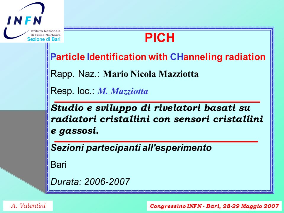 Congressino INFN - Bari, 28-29 Maggio 2007 PICH Particle Identification with CHanneling radiation Rapp. Naz.: Mario Nicola Mazziotta Resp. loc.: M. Ma
