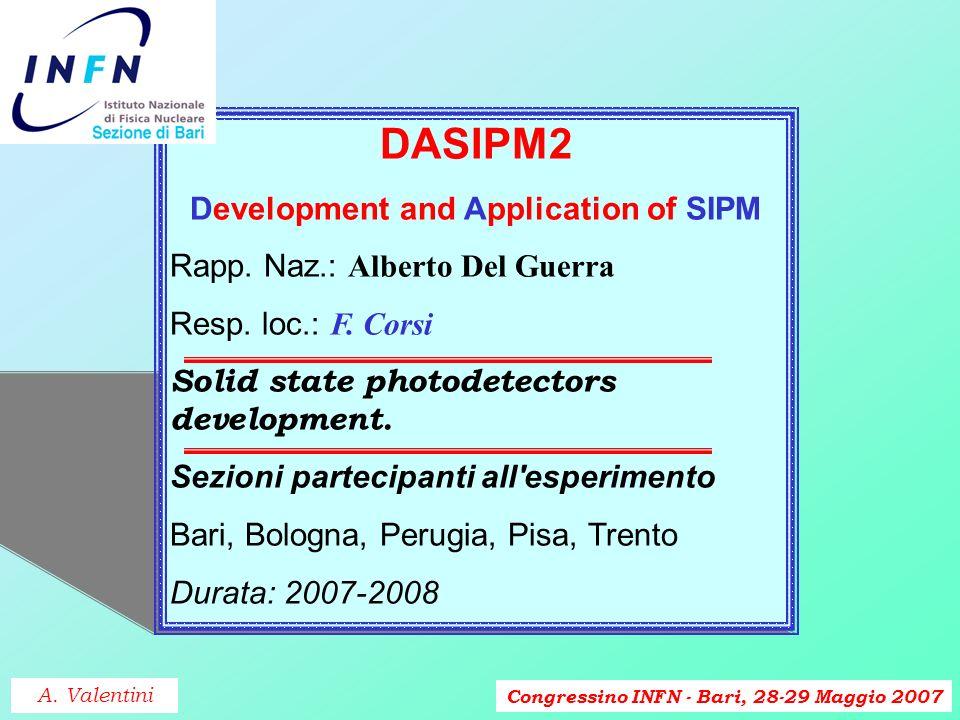 Congressino INFN - Bari, 28-29 Maggio 2007 PHODAC PHOtocathodes based on Diamond Amorphous & Crystalline Rapp.