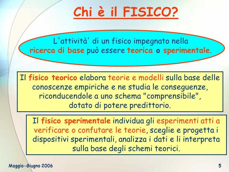 Maggio-Giugno 20065 Chi è il FISICO? Il fisico teorico elabora teorie e modelli sulla base delle conoscenze empiriche e ne studia le conseguenze, rico