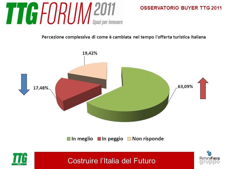 Costruire lItalia del Futuro OSSERVATORIO BUYER TTG 2011