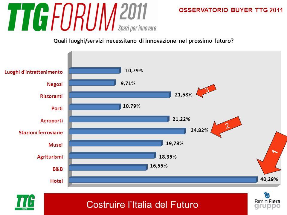 Costruire lItalia del Futuro OSSERVATORIO BUYER TTG 2011 1 2 3