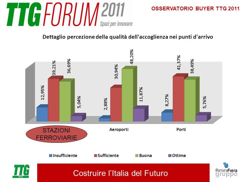 Costruire lItalia del Futuro OSSERVATORIO BUYER TTG 2011 STAZIONI FERROVIARIE