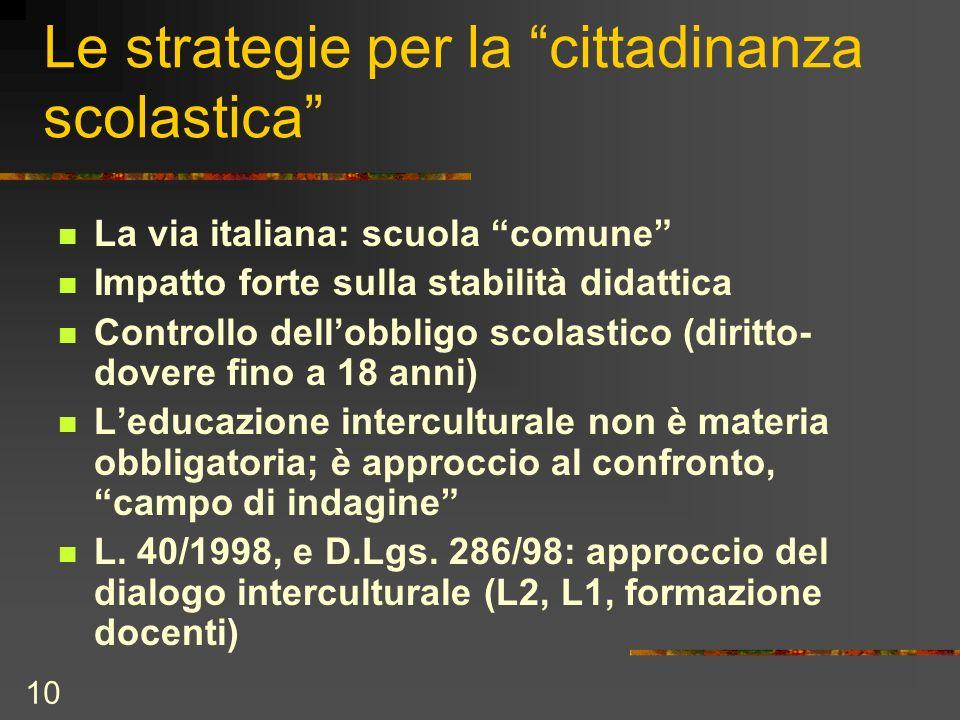 10 Le strategie per la cittadinanza scolastica La via italiana: scuola comune Impatto forte sulla stabilità didattica Controllo dellobbligo scolastico