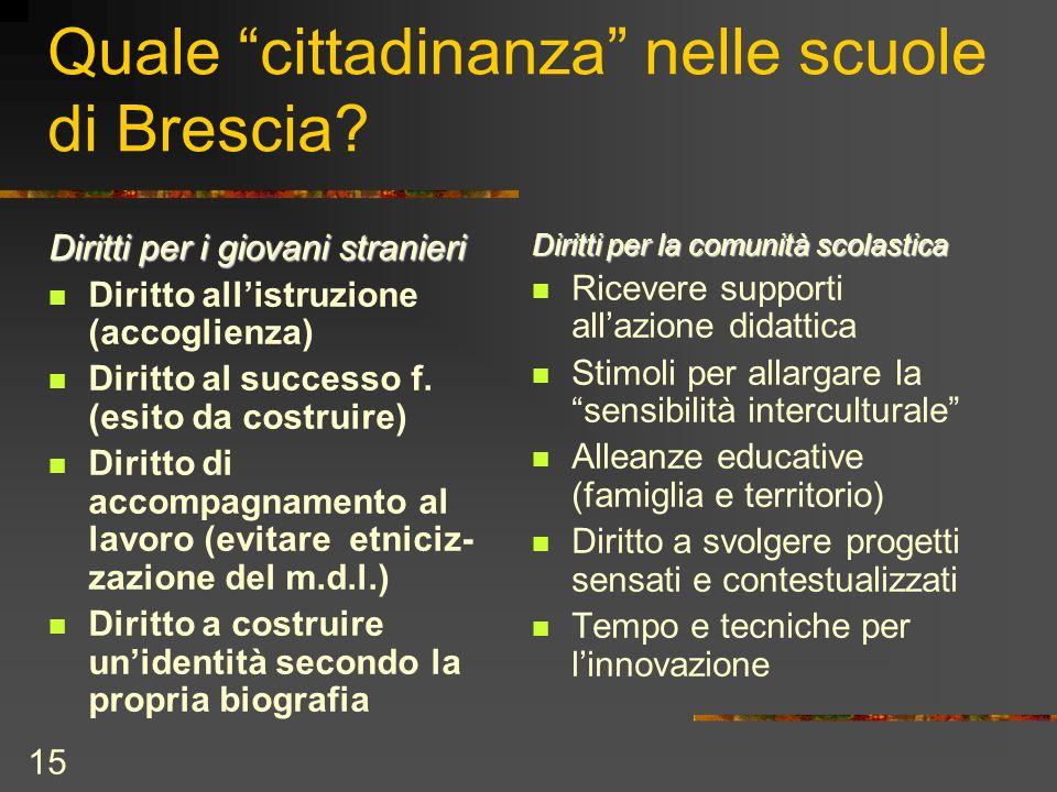 15 Quale cittadinanza nelle scuole di Brescia? Diritti per i giovani stranieri Diritto allistruzione (accoglienza) Diritto al successo f. (esito da co