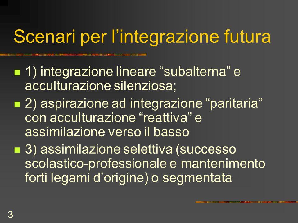 3 Scenari per lintegrazione futura 1) integrazione lineare subalterna e acculturazione silenziosa; 2) aspirazione ad integrazione paritaria con accult