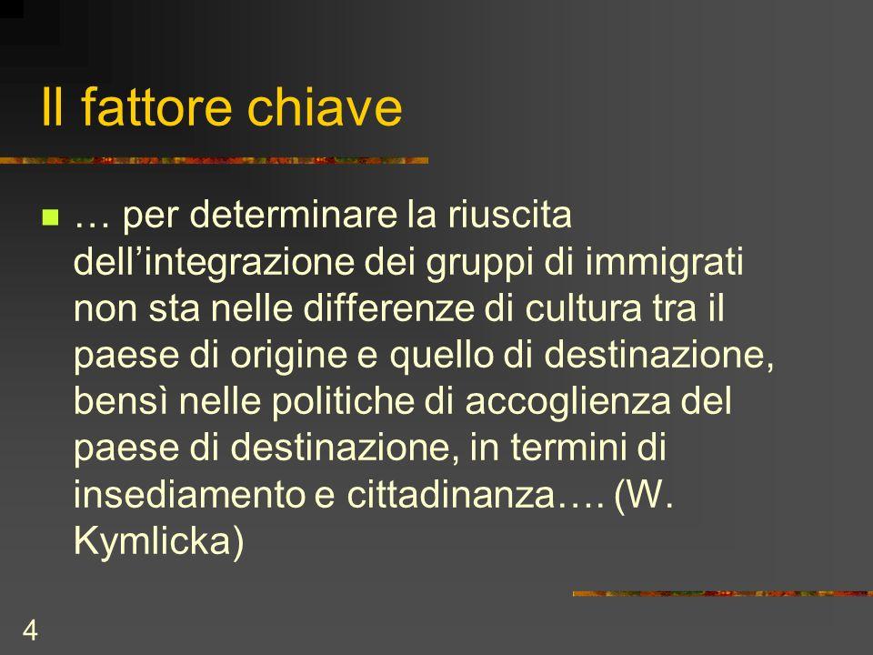 4 Il fattore chiave … per determinare la riuscita dellintegrazione dei gruppi di immigrati non sta nelle differenze di cultura tra il paese di origine e quello di destinazione, bensì nelle politiche di accoglienza del paese di destinazione, in termini di insediamento e cittadinanza….