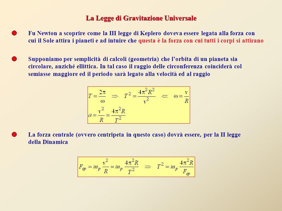 Calcoliamo adesso la velocità areolare Consideriamo unarea infinitesima spazzata in un tempo infinitesimo dt, descritta da un angolo infinitesimo d =