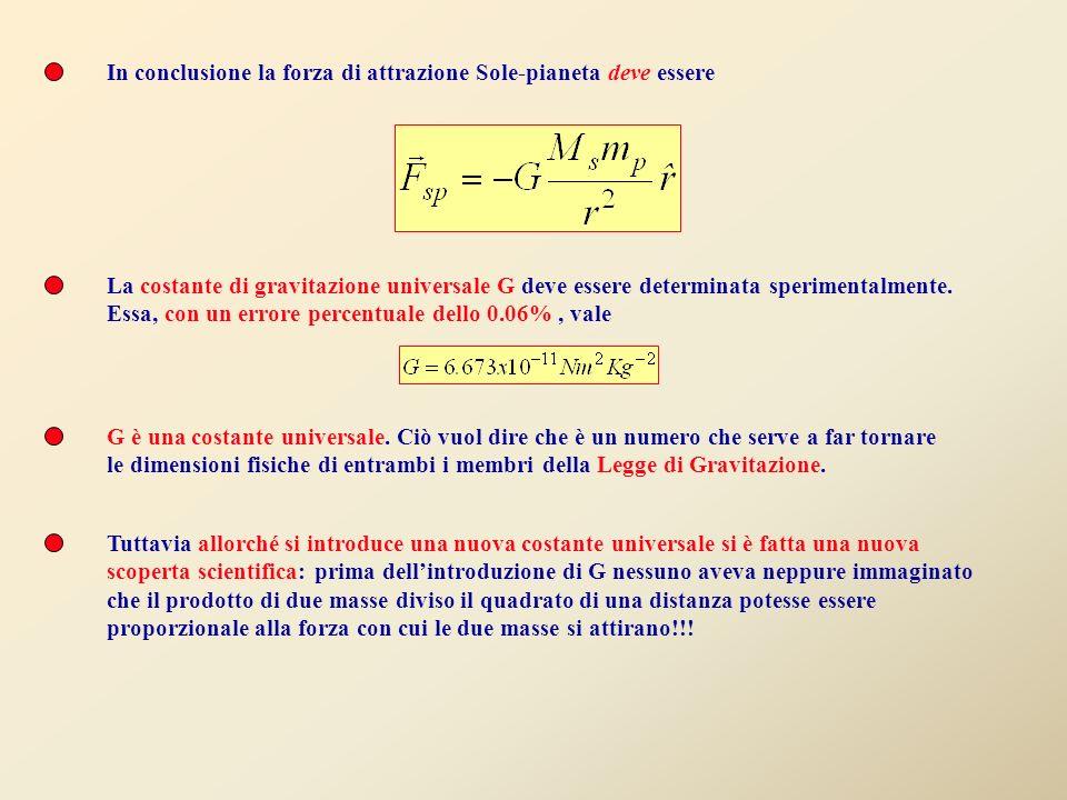 Ma la III Legge di Keplero afferma che il quadrato del periodo deve essere proporzionale al cubo del raggio, quindi il modulo della forza di attrazion
