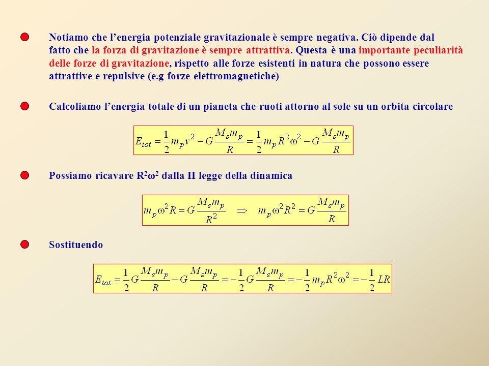 Calcoliamo il lavoro che compie la forza di gravitazione terrestre per portare una massa da una posizione r 1 ad una posizione r 2 Lultimo passaggio i