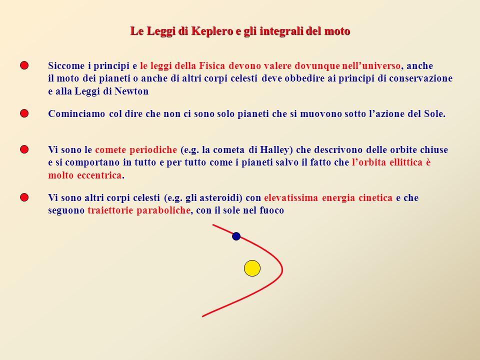 PUNTORETTE Intersecando con un piano un cono retto (circolare a due falde) si ottengono delle curve piane dette coniche Rette e punti sono casi partic
