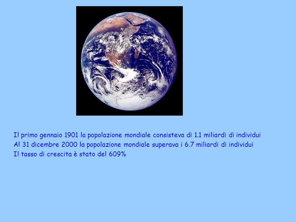 Il primo gennaio 1901 la popolazione mondiale consisteva di 1.1 miliardi di individui Al 31 dicembre 2000 la popolazione mondiale superava i 6.7 milia