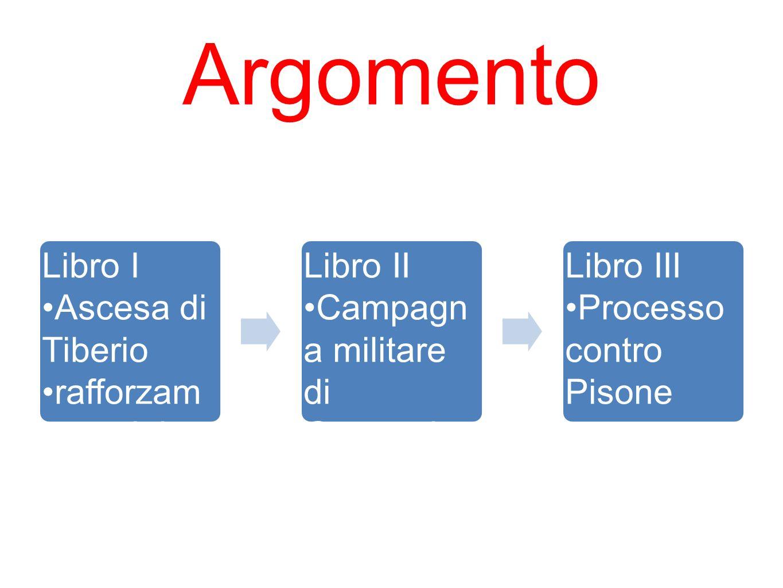 Argomento Libro I Ascesa di Tiberio rafforzam ento del potere Libro II Campagn a militare di Germanico Tiberio geloso lo richiama e Roma Libro III Pro