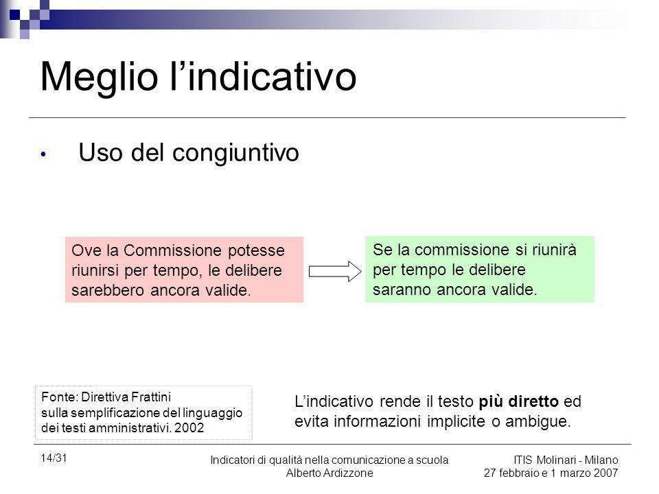 14/31 Indicatori di qualità nella comunicazione a scuola Alberto Ardizzone ITIS Molinari - Milano 27 febbraio e 1 marzo 2007 Meglio lindicativo Uso de